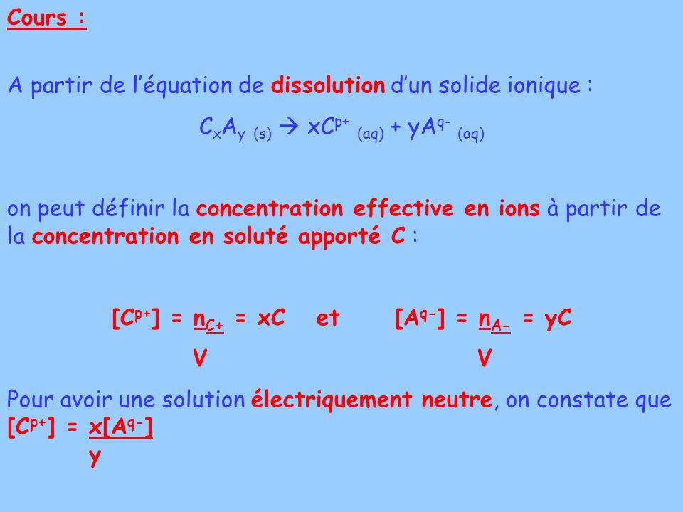 [Cp+] = nC+ = xC et [Aq-] = nA- = yC